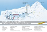 Plan-of-Jungfraujoch